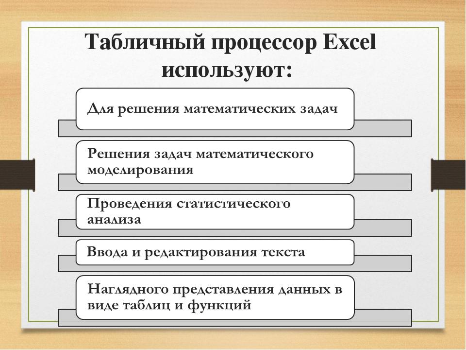 Табличный процессор Excel используют: