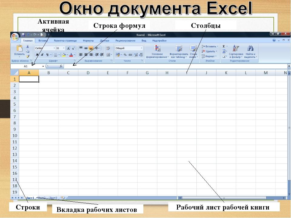 Строки Вкладка рабочих листов Рабочий лист рабочей книги
