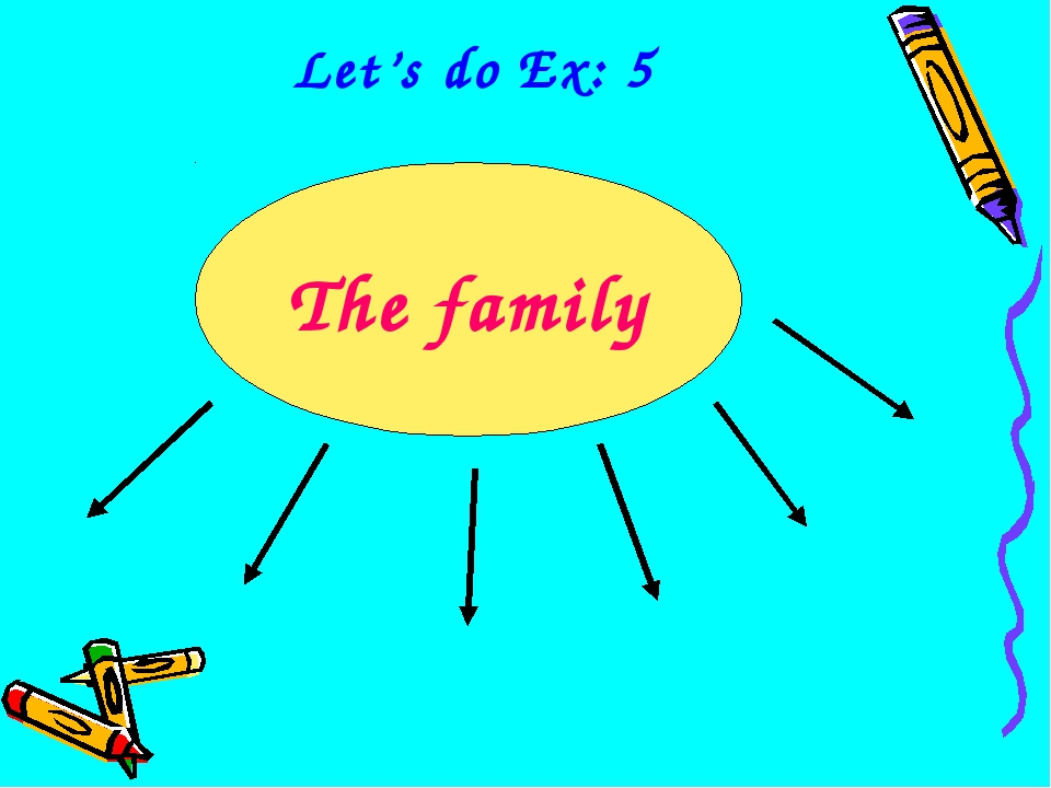 Let's do Ex: 5 The family