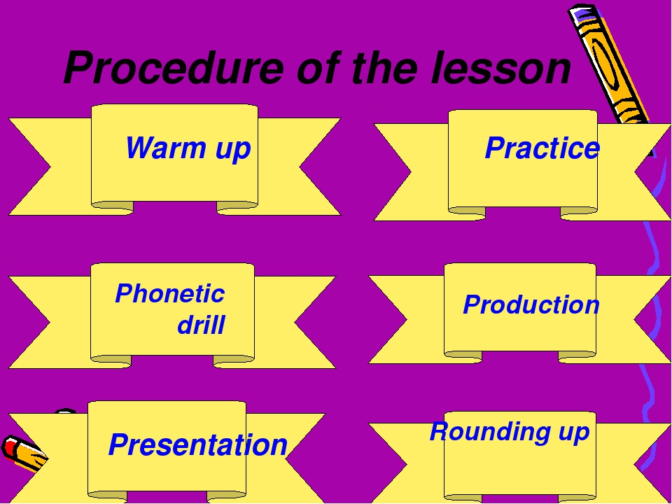 Procedure of the lesson Warm up Phonetic drill Presentation Practice Product...