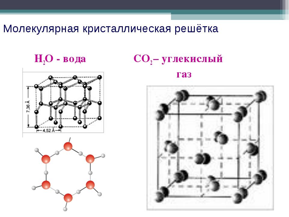 Молекулярная кристаллическая решётка Н2О - вода СО2 – углекислый газ