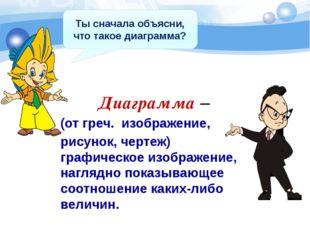 Диаграмма – (от греч. изображение, рисунок, чертеж) графическое изображение,