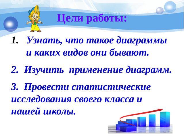 Цели работы: Узнать, что такое диаграммы и каких видов они бывают. 2. Изучить...