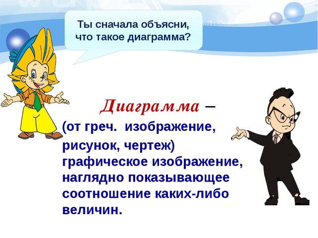 Диаграмма – (от греч. изображение, рисунок, чертеж) графическое изображение,...
