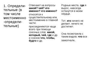 1. Определи-тельные (в том числе местоименно-определи-тельные)Отвечают на во