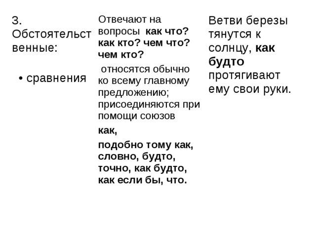 3. Обстоятельственные:  • сравненияОтвечают на вопросы как что? как кто? ч...