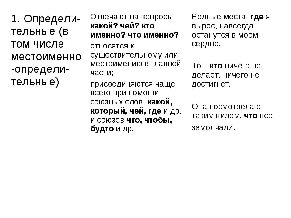 1. Определи-тельные (в том числе местоименно-определи-тельные)Отвечают на во...