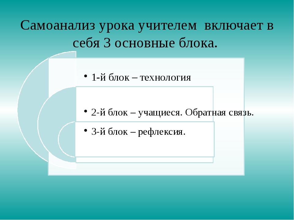 Самоанализ урока учителем включает в себя 3 основные блока.