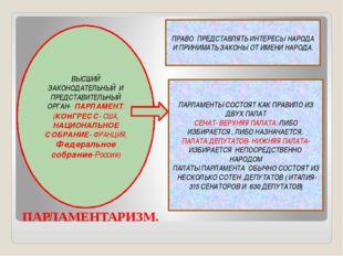 ПАРЛАМЕНТАРИЗМ. ВЫСШИЙ ЗАКОНОДАТЕЛЬНЫЙ И ПРЕДСТАВИТЕЛЬНЫЙ ОРГАН- ПАРЛАМЕНТ. (