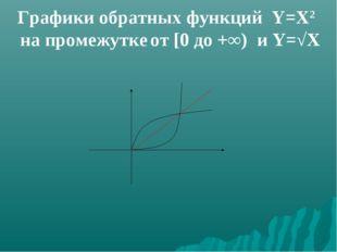 Графики обратных функций Y=X2 на промежутке от [0 до +∞) и Y=√X