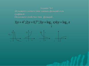 . 1) у 2) у 3) у 4) у 0 1 х 0 х 0 х 0 Х Задание №1 а) укажите соответствие да