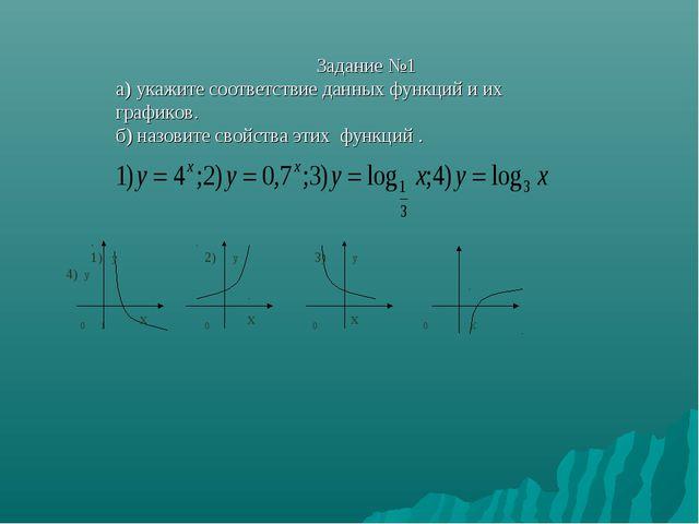 . 1) у 2) у 3) у 4) у 0 1 х 0 х 0 х 0 Х Задание №1 а) укажите соответствие да...
