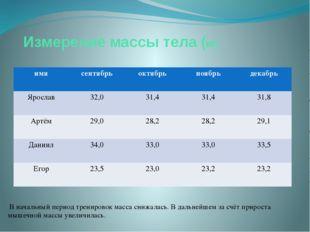 Измерение массы тела (кг) В начальный период тренировок масса снижалась. В да