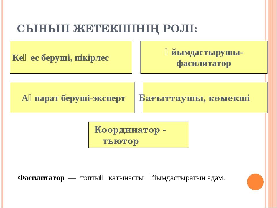 СЫНЫП ЖЕТЕКШІНІҢ РОЛІ: Координатор - тьютор Ақпарат беруші-эксперт Ұйымдастыр...
