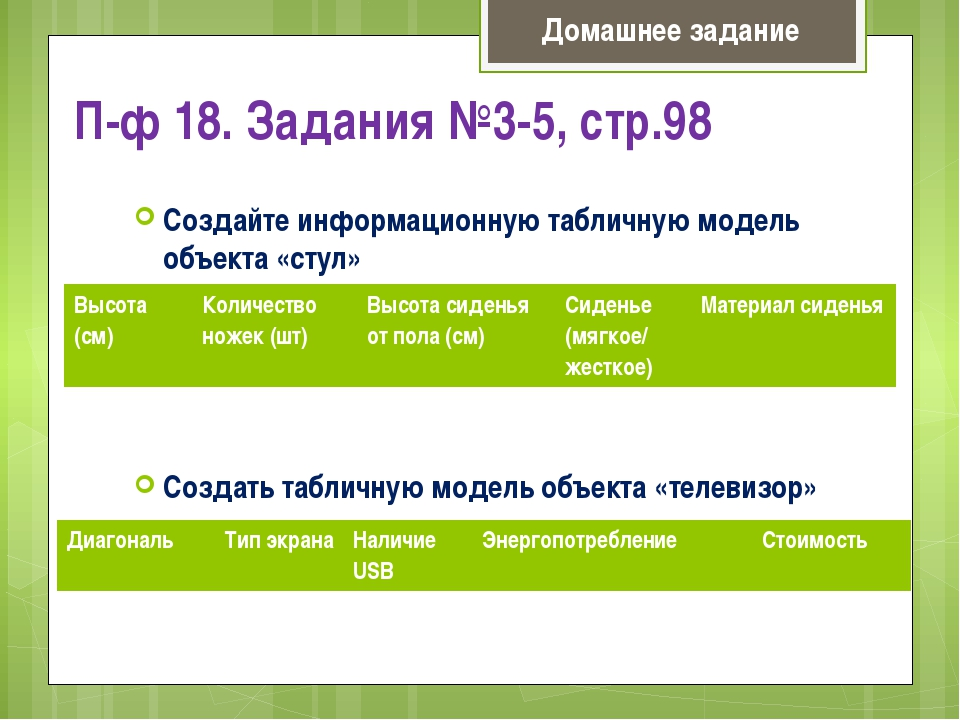 П-ф 18. Задания №3-5, стр.98 Создайте информационную табличную модель объекта...