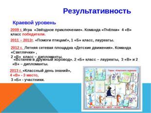 Результативность Краевой уровень 2009 г. Игра «Звёздное приключение». Команда