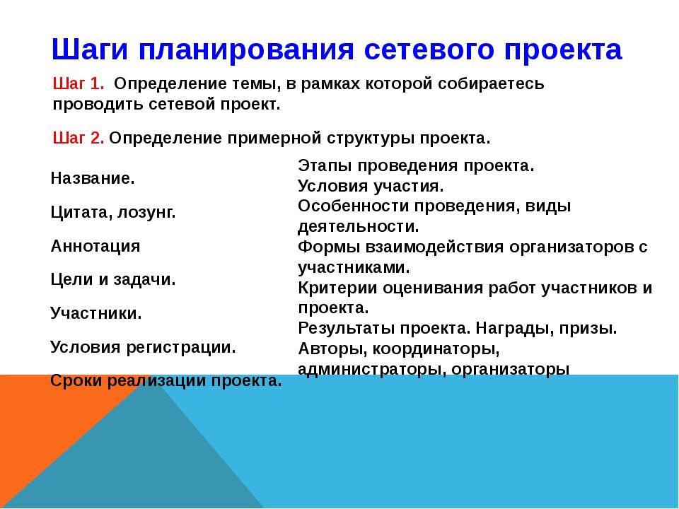 Разработка плана по внедрению совершенствования системы управления персоналом