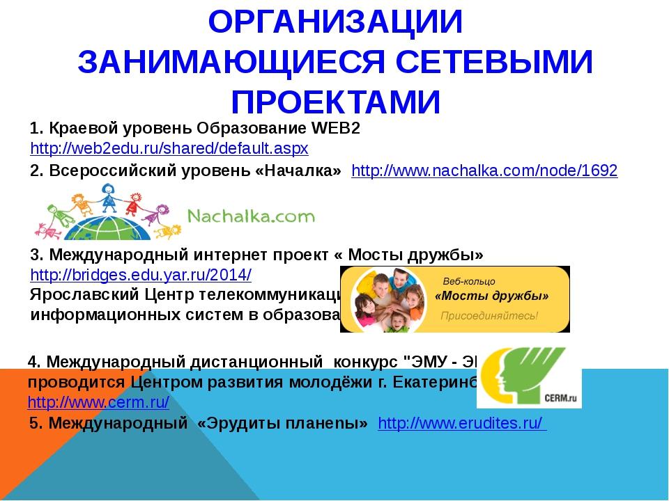 ОРГАНИЗАЦИИ ЗАНИМАЮЩИЕСЯ СЕТЕВЫМИ ПРОЕКТАМИ 1. Краевой уровень Образование WE...