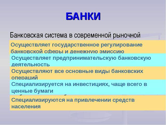 БАНКИ Банковская система в современной рыночной экономике включает: централ...