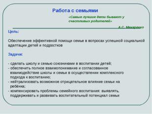Цель: Обеспечение эффективной помощи семье в вопросах успешной социальной ада