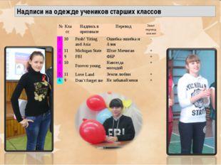 Надписи на одежде учеников старших классов №Класс Надпись в оригиналеПерев