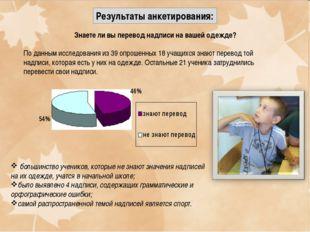 Результаты анкетирования: Знаете ли вы перевод надписи на вашей одежде? По да