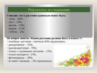 Считают, что у растения ядовитым может быть: плод – 48%; лист – 19%; цветок –