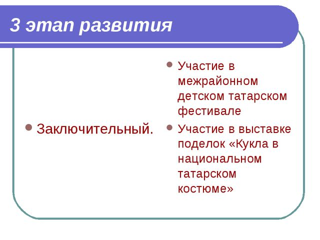 3 этап развития Заключительный. Участие в межрайонном детском татарском фести...