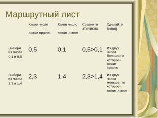 Маршрутный лист Какое число лежит правее Какое число лежит левее Сравните