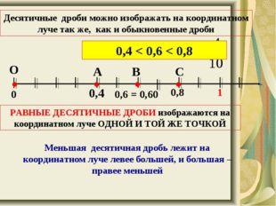 Десятичные дроби можно изображать на координатном луче так же, как и обыкнове