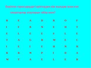 Берілген торкөздердегі әріптерден кім жылдам және көп операторлар атауларын т