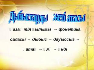Қазақ тіл ғылымы → фонетика саласы → дыбыс → дауыссыз → қатаң → ұяң → үнді