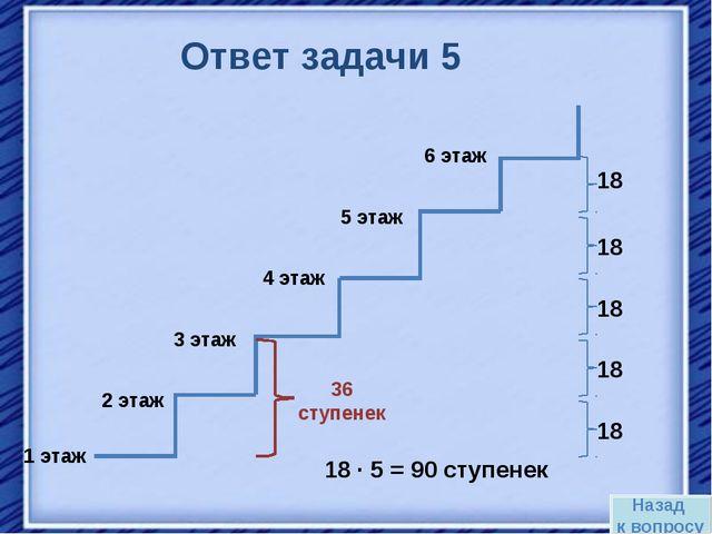 Назад к вопросу Ответ задачи 5 1 этаж 6 этаж 5 этаж 4 этаж 3 этаж 2 этаж 36 с...