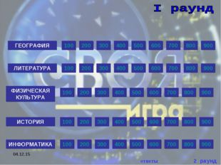 * ГЕОГРАФИЯ ЛИТЕРАТУРА ФИЗИЧЕСКАЯ КУЛЬТУРА ИСТОРИЯ ИНФОРМАТИКА 200 100 300 40