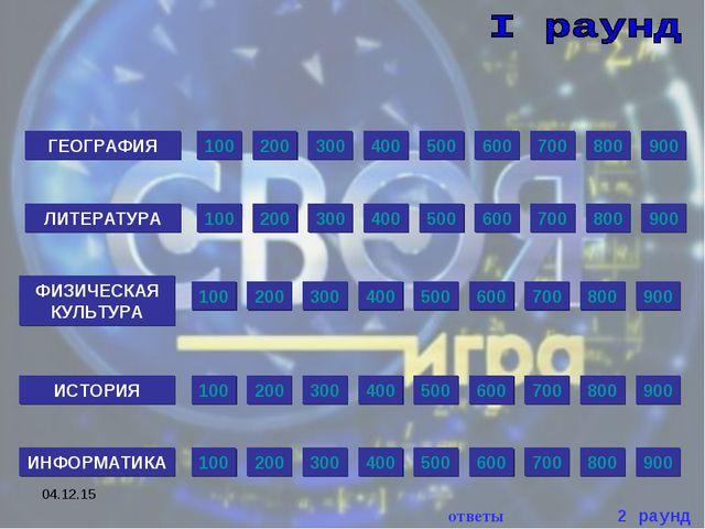 * ГЕОГРАФИЯ ЛИТЕРАТУРА ФИЗИЧЕСКАЯ КУЛЬТУРА ИСТОРИЯ ИНФОРМАТИКА 200 100 300 40...