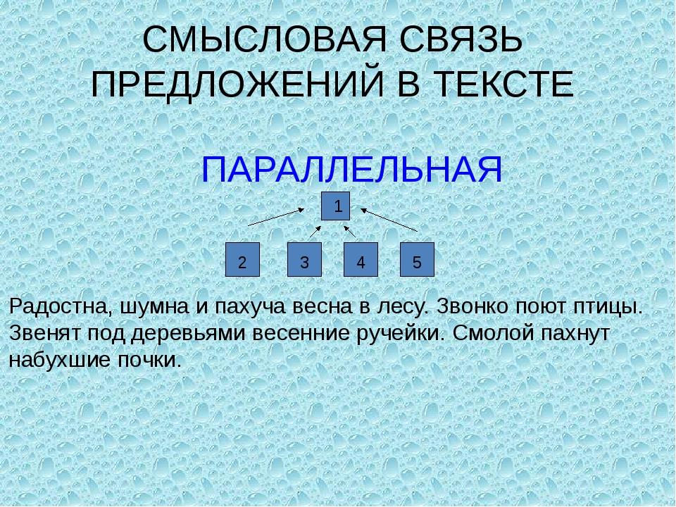 СМЫСЛОВАЯ СВЯЗЬ ПРЕДЛОЖЕНИЙ В ТЕКСТЕ ПАРАЛЛЕЛЬНАЯ 1 2 3 4 5 Радостна, шумна и...