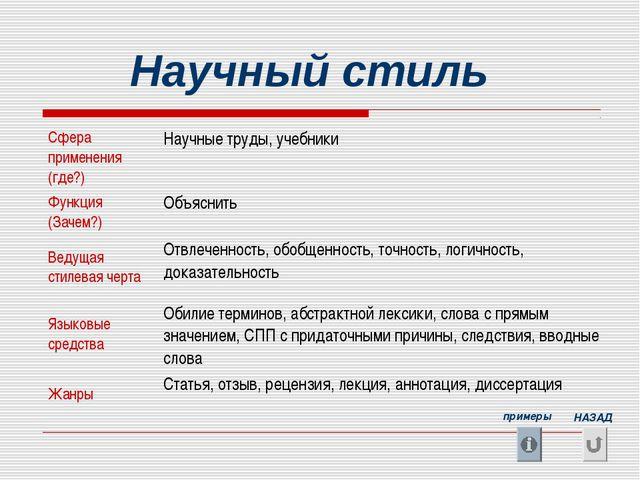 Научный стиль НАЗАД примеры Сфера применения (где?)Научные труды, учебники Ф...