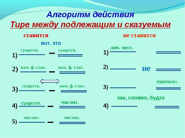 Алгоритм действия Тире между подлежащим и сказуемым не ставится ставится 1) с...