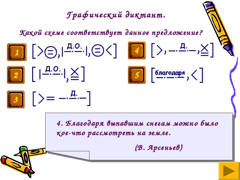 Графический диктант. Какой схеме соответствует данное предложение? 4. Благода...