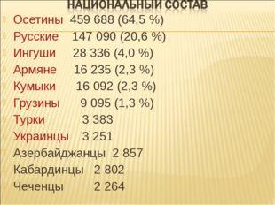 Осетины 459 688 (64,5%) Русские 147 090 (20,6%) Ингуши 28 336 (4,0%) Армян
