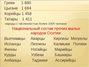 Греки 1 880 Цыгане 1 684 Корейцы 1 458 Татары 1 411 народы c численностью бол
