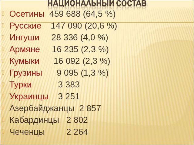 Осетины 459 688 (64,5%) Русские 147 090 (20,6%) Ингуши 28 336 (4,0%) Армян...