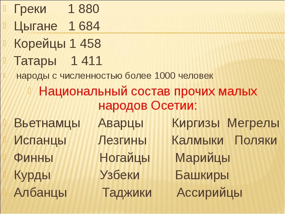 Греки 1 880 Цыгане 1 684 Корейцы 1 458 Татары 1 411 народы c численностью бол...