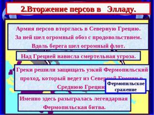 2.Вторжение персов в Элладу. Армия персов вторглась в Северную Грецию. За ней