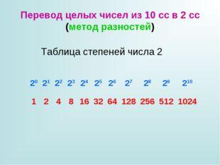 Перевод целых чисел из 10 сс в 2 сс (метод разностей) Таблица степеней числа