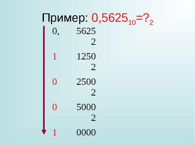 Пример: 0,562510=?2 0,5625 2 11250 2 02500 2 05000 2 10000