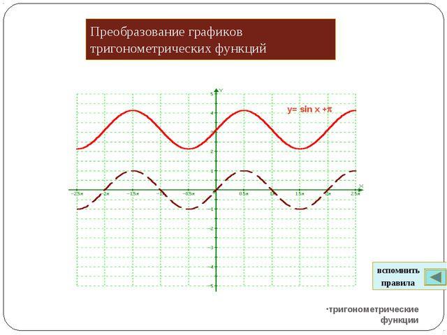 Преобразование графиков тригонометрических функций тригонометрические функции...
