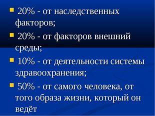 20% - от наследственных факторов; 20% - от факторов внешний среды; 10% - от