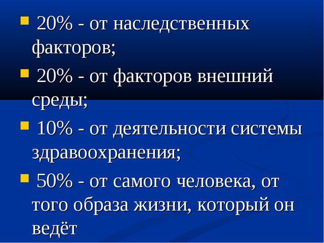 20% - от наследственных факторов; 20% - от факторов внешний среды; 10% - от...