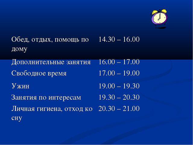 Обед, отдых, помощь по дому14.30 – 16.00 Дополнительные занятия16.00 – 17.0...